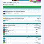 Forum WinPoin V1 – 9 Mei 2013