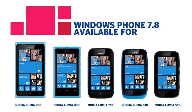 Windows Phone Menjadi Terpopuler Kedua Di India