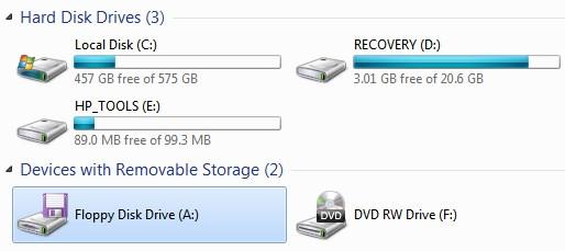 Kenapa Windows Selalu Dimulai Dengan Drive C??
