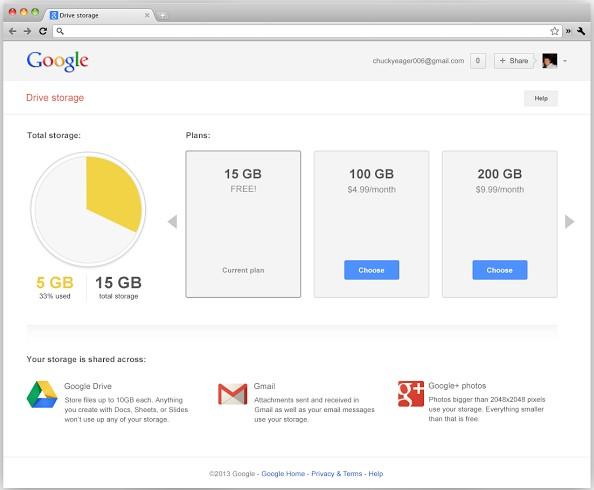 Google Akan Menggabungkan Storage Gmail, Drive, dan Google+ Storage dengan 15GB Space