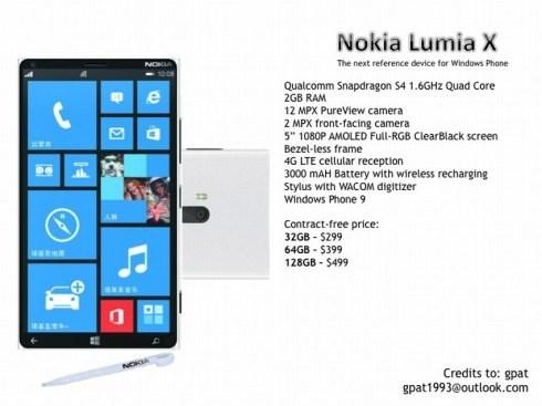Nokia Akan Meluncurkan Phablet Akhir Tahun Ini