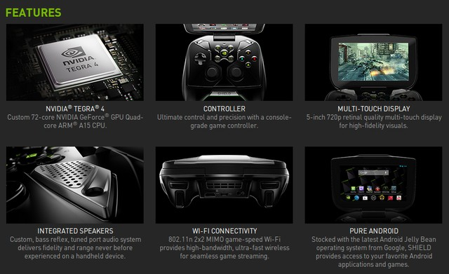 NVIDIA SHIELD: Game Console Canggih Berbasis Android