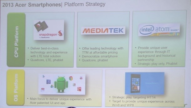 Acer Berencana untuk Kembali Merilis Windows Phone di 2014