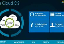 Microsoft System Center 2012 R2 dan SQL Server 2014 Preview Sudah Bisa Didownload