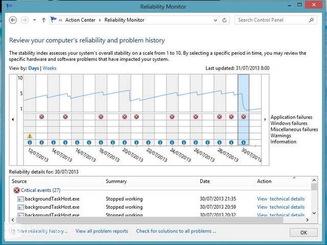 Cara Menggunakan Reliability Monitor di Windows 7 & 8