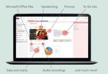 Apa itu Microsoft OneNote dan Apa Fungsinya?