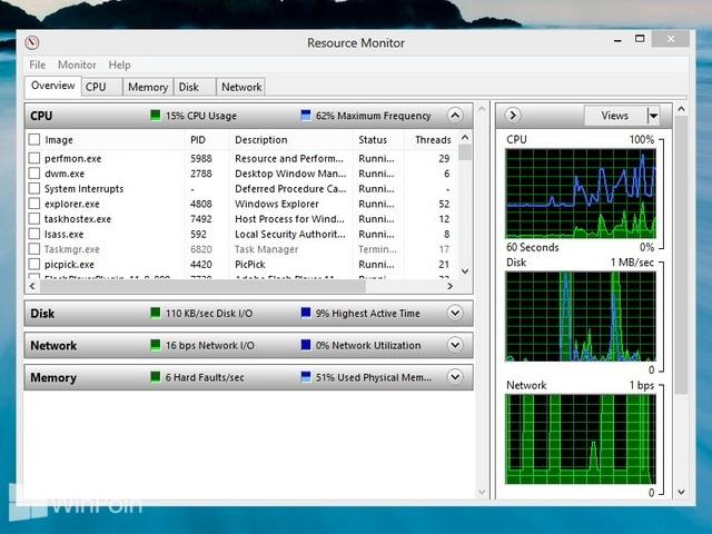 Cara Menggunakan Resource Monitor di Windows 7 & 8