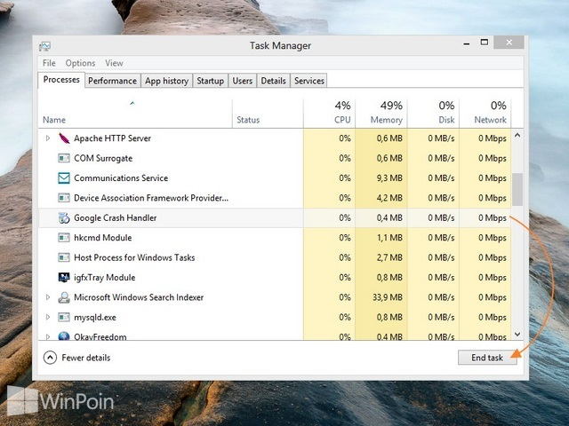 Cara Menggunakan Task Manager di Windows untuk Pemula