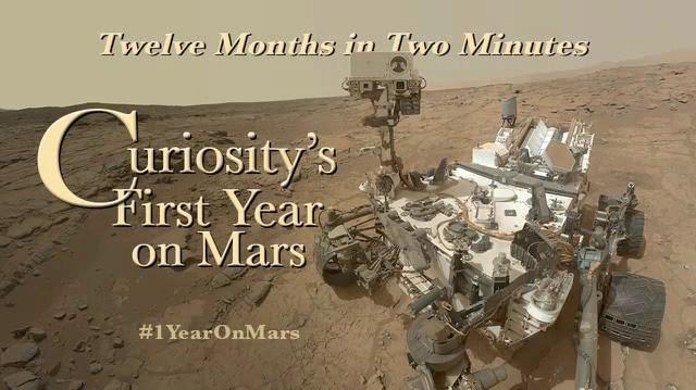 Wow..Inilah Video Mars Selama 1 Tahun yang Diambil Oleh Curiosity Rover