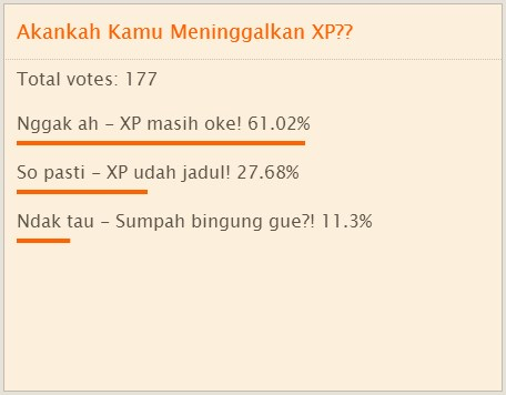 Hasil Polling: Windows XP Masih Oke!