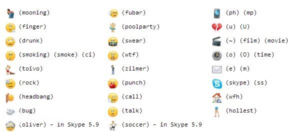 Tips Rahasia Skype yang Mungkin Jarang Kamu Ketahui