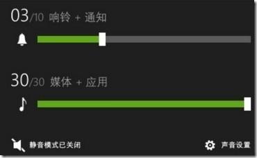 Screenshot Windows Phone 8.1 Bocor dengan Volume Kontrol Terpisah