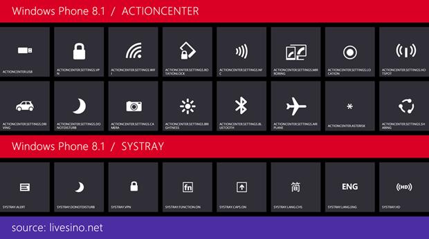 Kumpulan Screenshot Icon Windows Phone 8.1 (Termasuk Cortana)