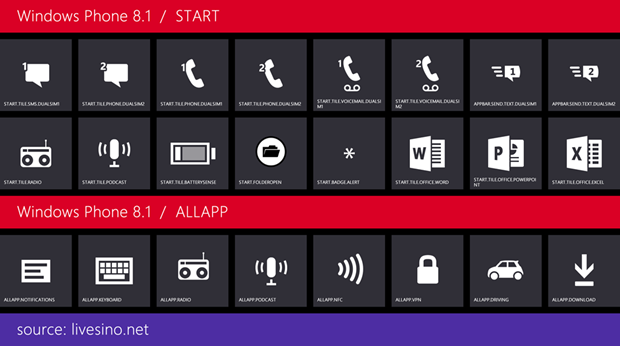 Kumpulan Screenshot Icon Windows Phone 8.1 (Termasuk Cortana)