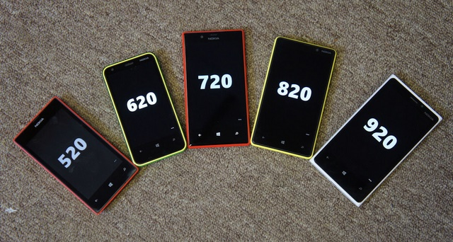 Kemenangan Kecil Windows Phone Didapatkan Di Pasar Amerika