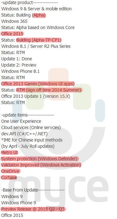 Rumor: Windows Phone 9 Preview Akan Rilis Tahun 2015