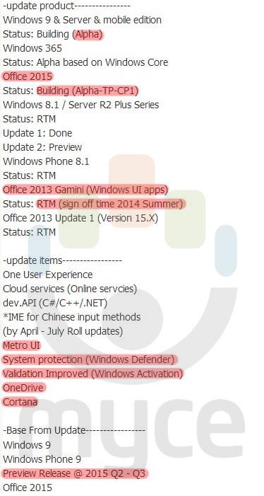 Rumor: Windows Phone 9 Preview Akan Rilis Tahun 2015