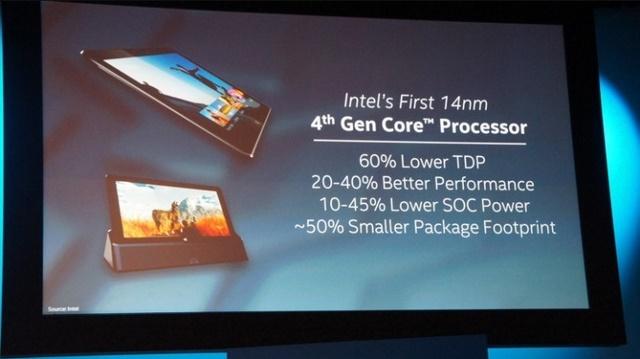 Intel Baru Saja Merilis Processor Baru dengan nama Core M