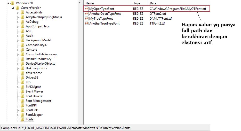 Cara Memperbaiki Masalah yang Muncul Setelah Update Windows Kemarin