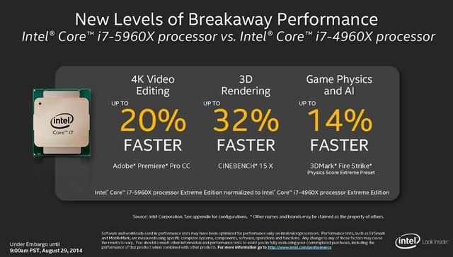 Intel Memperkenalkan Processor Haswell-E Berkecepatan Extreme!