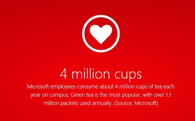 Inilah Berbagai Fakta Menarik Seputar Microsoft yang Berhubungan dengan Angka