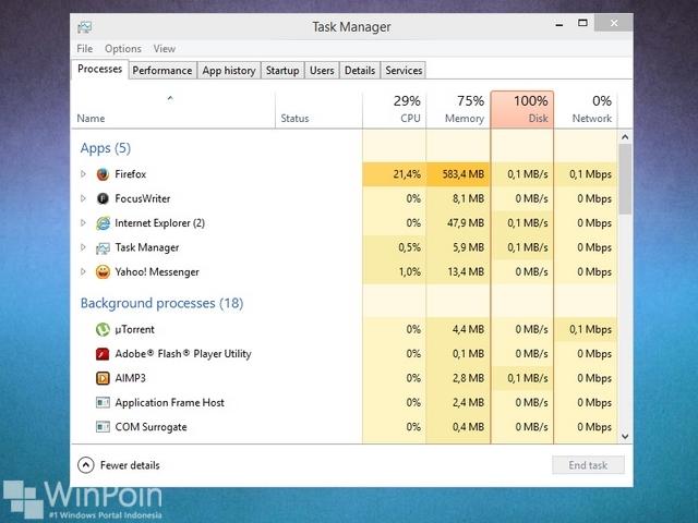 Kapan Waktu yang Tepat Bagi Windows Untuk Restart atau Shutdown??