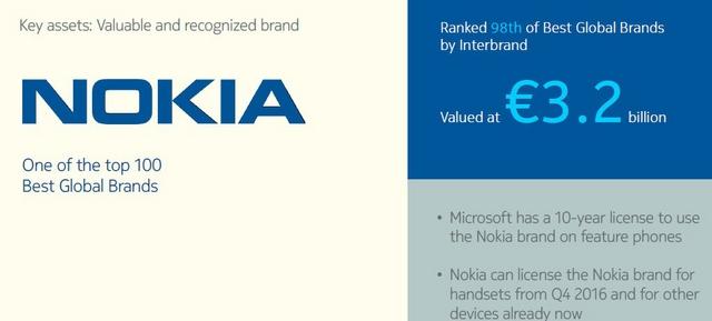 Tahun 2016 Nokia Akan Kembali Berbisnis Smartphone??