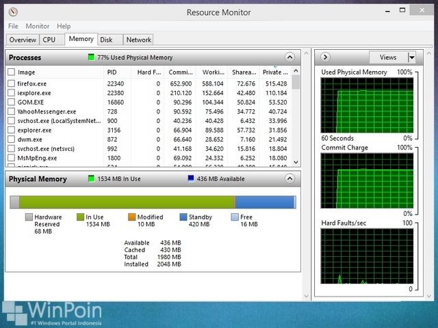 Cara untuk Membersihkan dan Mempercepat RAM di Windows