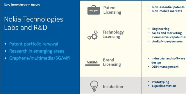 Nokia Bakal Menyewakan Namanya untuk Digunakan Produsen Smartphone Lain