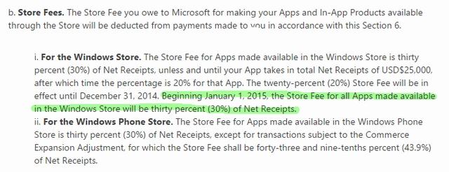 Gak Cuma BBM Saja yang Naik, Ongkos Windows Store Juga Ikut Naik