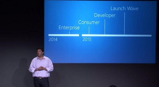 Windows 10 Final Dirilis Sekitar Bulan September 2015