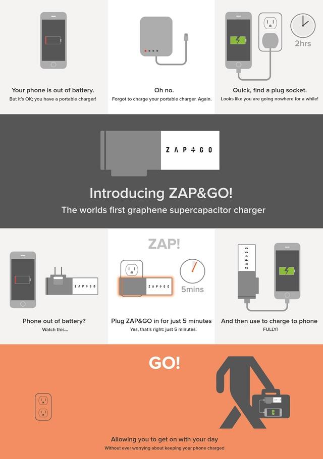 Dengan Charger Ini Kamu Hanya Butuh 5 Menit untuk Mengisi Baterai Smartphone Hingga Penuh