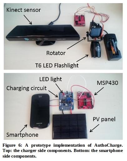 Smartphone Microsoft Nantinya Bisa Di Charge Otomatis Melalui Cahaya