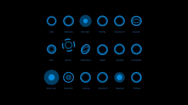 Seperti Inilah Bagaimana Cortana di Windows PC Hadir Memudahkan Kehidupan Kita