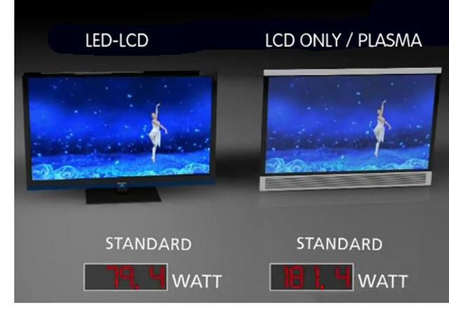 comparing plasma tv and led tv