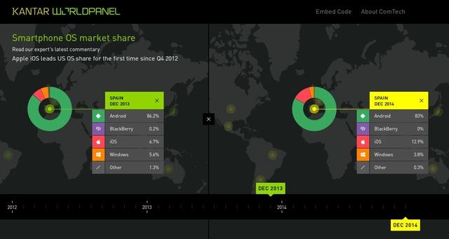 Windows Phone Masih Kesulitan Bersaing dengan iOS dan Android, Mampukah Windows 10 Memperbaiki Keadaan?