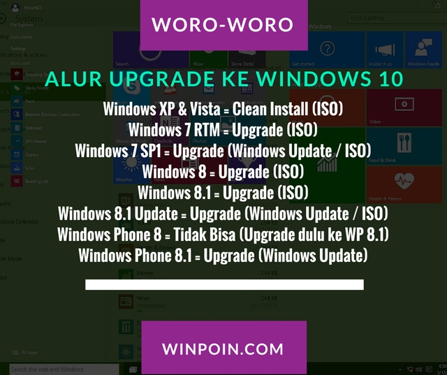 Penting: Inilah Detail Alur Upgrade ke Windows 10