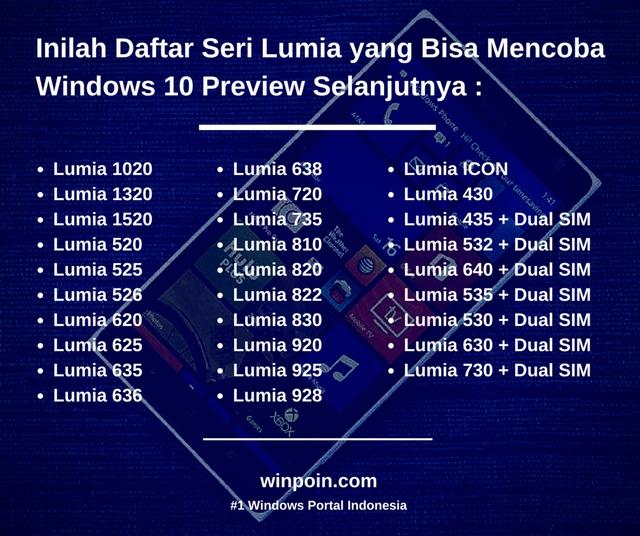 Inilah Daftar Lumia yang Bisa Mencoba Windows 10 Preview Selanjutnya