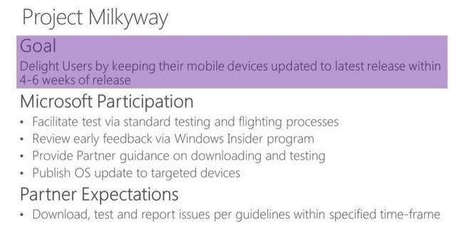 Perilisan Update Windows 10 Smartphone Bakal Lebih Cepat — Tidak Lebih dari 6 Minggu