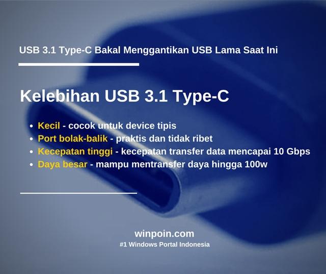 Sudah Siapkah Kamu Beralih dari USB Lama ke USB 3.1 Type-C yang Baru?