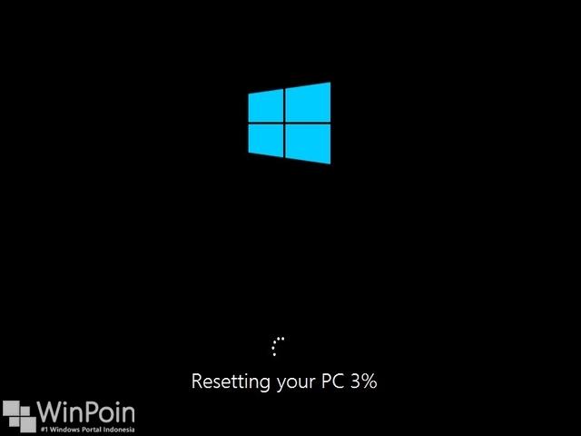 Kapan Waktu yang Tepat Untuk Refresh, Reset, Restore atau Install ...