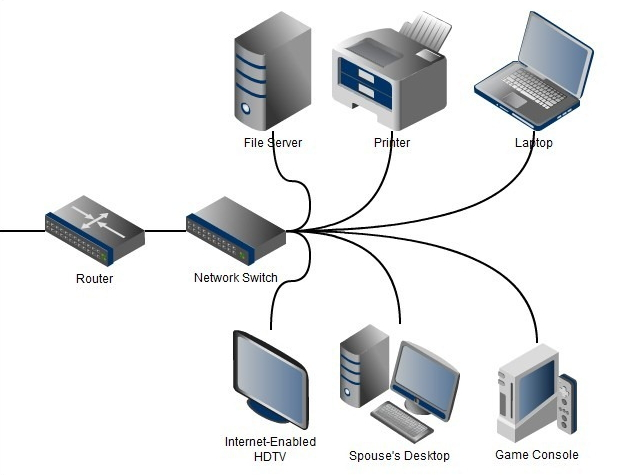 Ethernet switch vs hub vs splitter download free (monticello)