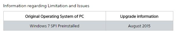 Kabar Sedih untuk Pengguna Laptop VAIO Windows 7, Sony Tidak Berencana Merilis Driver Windows 10