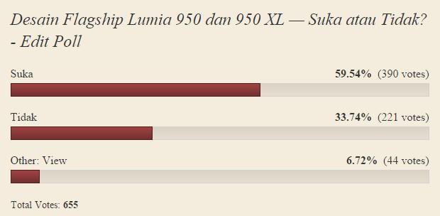Wow..Desain Lumia 950 dan 950 XL Disukai Mayoritas Pengguna Windows Phone