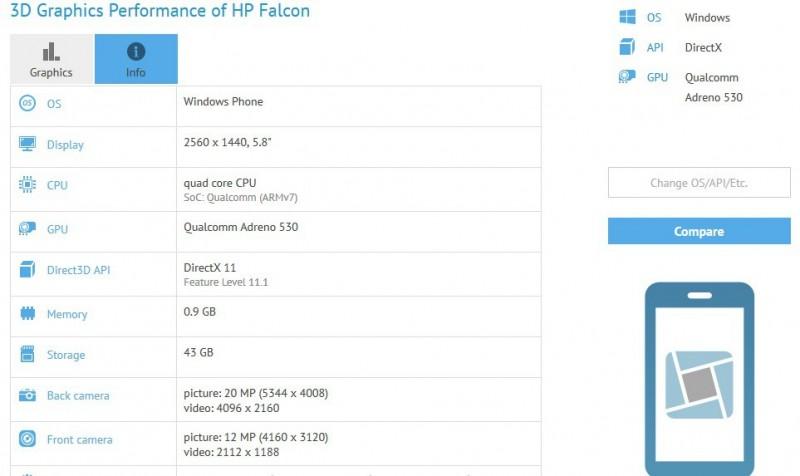 HP Falcon Spek