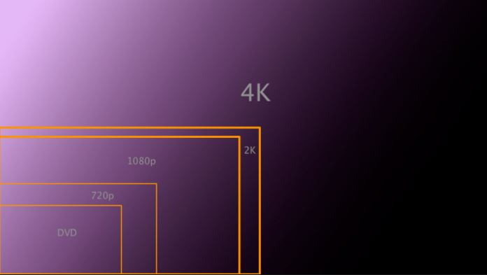 Apakah Kamu Membutuhkan Video 4K?