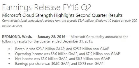 Microsoft Fiscal Year 2016 Q2: Pendapatan Surface Meningkat, Penjualan Mobile Diprediksi akan Berkurang