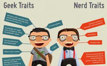 Download Ebook: Panduan Membuat Infografik Menarik dengan PowerPoint