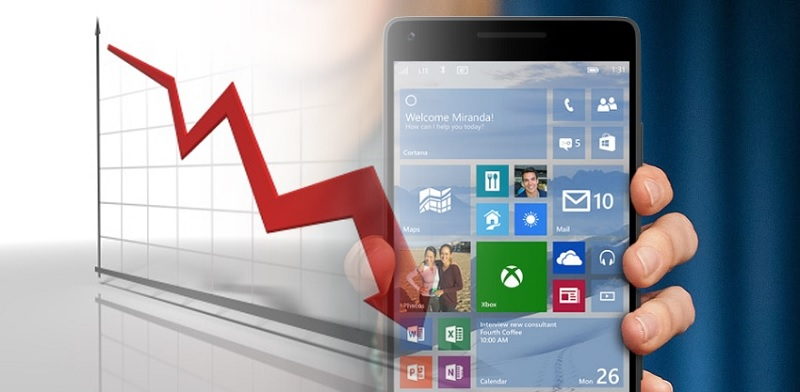 Market Share Windows Phone Ilustrasi