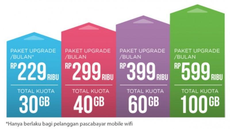 Review Internet: Bolt 4G Ultra LTE - Harga, Kecepatan, Stabilitas, dsb (+Tips)